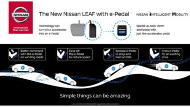 Nissan'dan E-Pedal Teknolojisi Geliyor